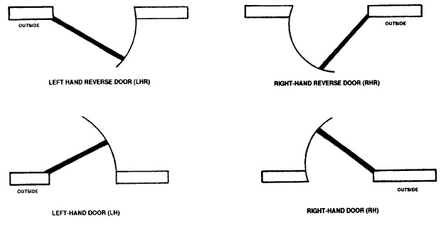 baldwin 6075 backset entrance mortise lock for knob